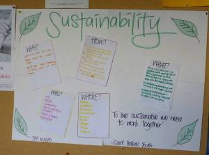 St Peters Onehunga sustainability poster by the youth